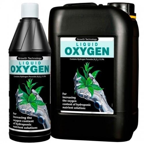 Ionic Liquid Oxygen